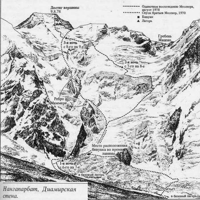 Маршрут Диамирская стена